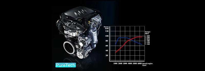 PureTech 1.2L ganha prêmio Motor do Ano na categoria entre 1L e 1.4L