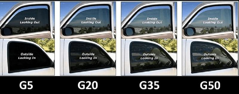 Vantagens e desvantagens da película automotiva